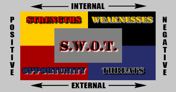 Does Your Preparedness Plan Include and a S.W.O.T. Analysis?