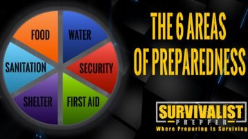 What Are The 6 Areas of Preparedness?
