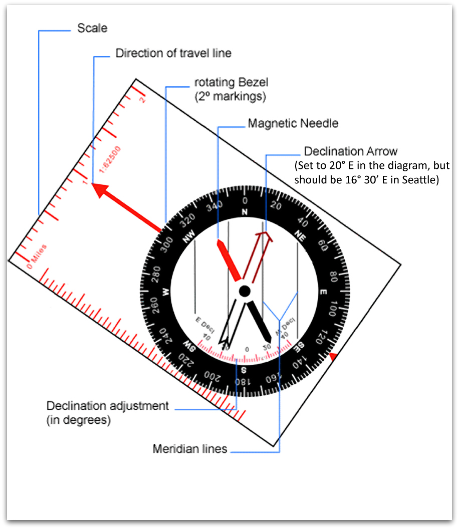 How To Use A Map And Compass How to Use a Map and Compass   Never Get Lost Again. How To Use A Map And Compass