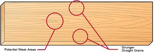 Long Bow Wood Grain