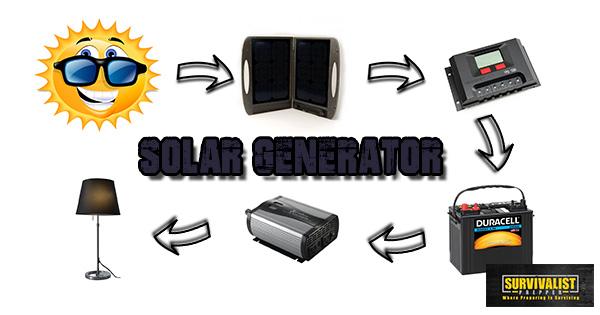 Solar Generator Prosess