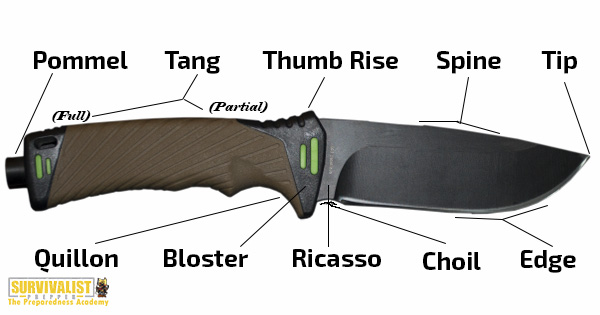 Anatomy of a Survival Knife 1