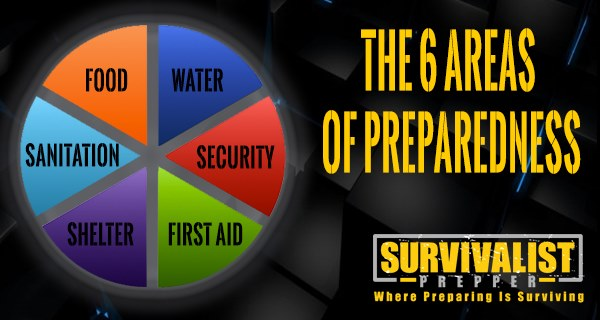 What Are The 6 Areas of Preparedness