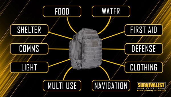 Bug Out Bag Checklist & Prepper Gear - Survivalist Prepper