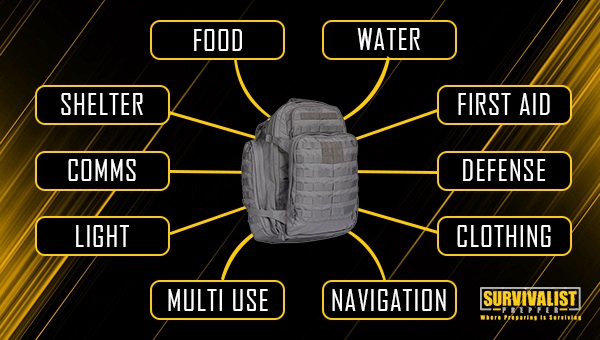 ANATOMY-OF-A-BUG-OUT-BAG and gear